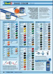 Kleurenkaart Revell
